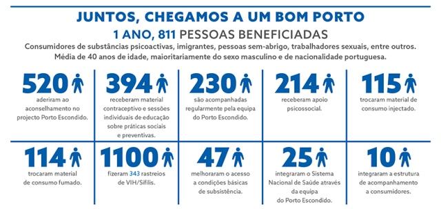 20150807150513_beneficiados_MdM
