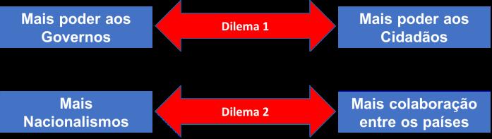 Dilemas de Harari Coronavirus 1
